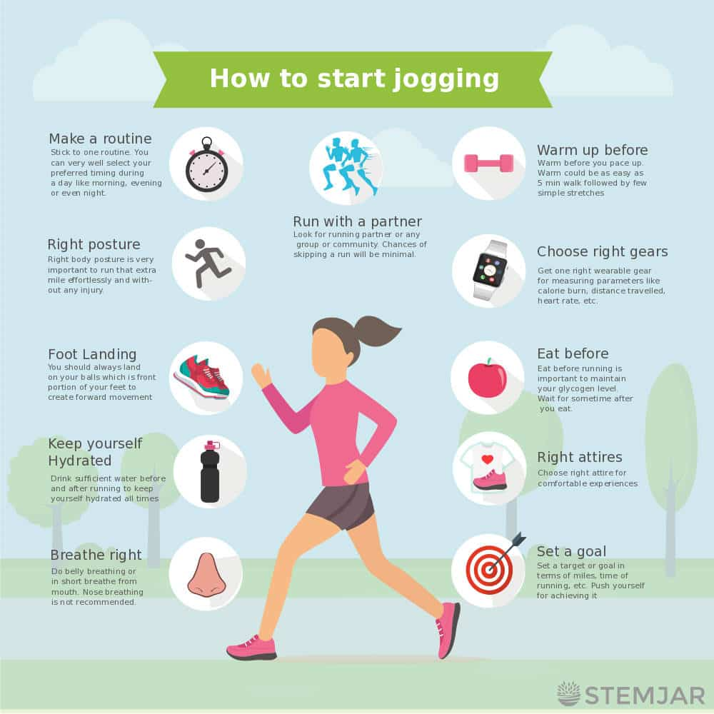 how to start jogging infographics made by stemjar