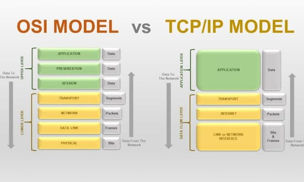 3 Key Differences Between OSI and TCP/IP Model