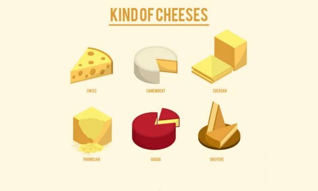 Do you know the Best Low Cholesterol and Low Fat Cheeses?