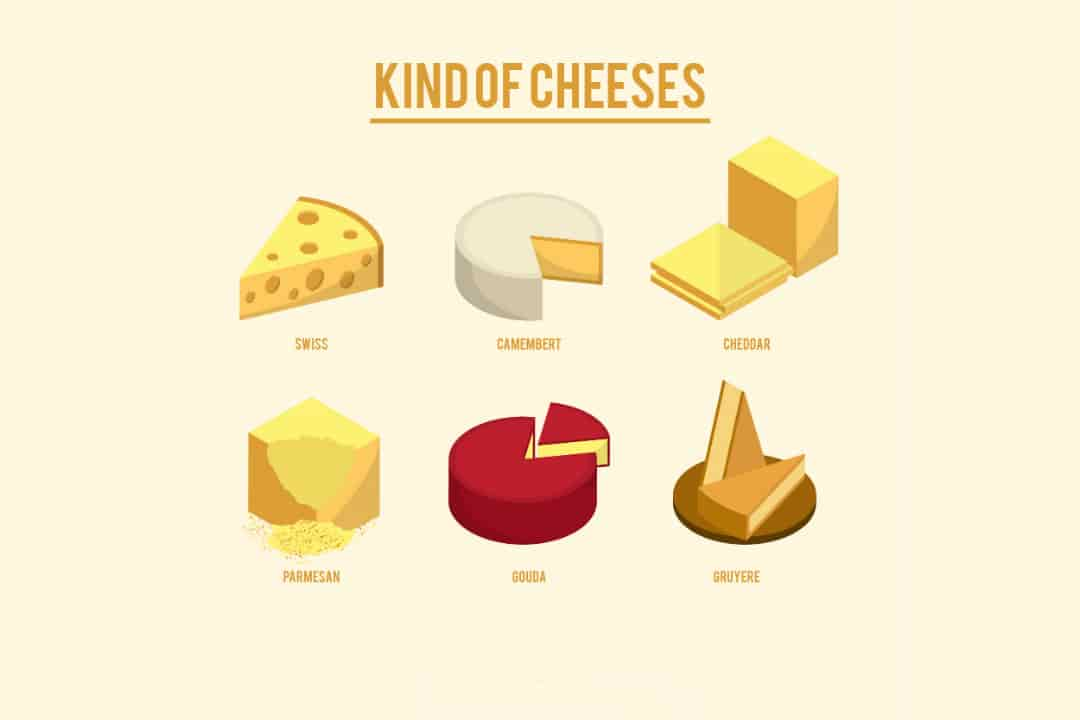 Best low cholesterol cheeses