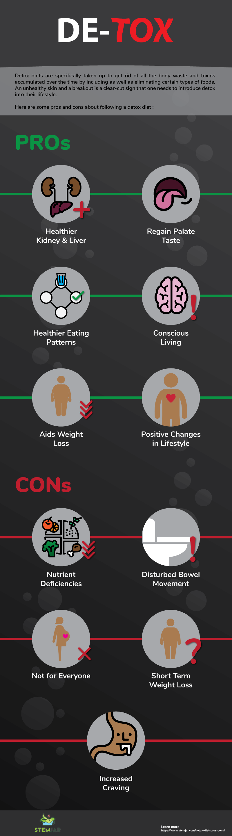 detox diet pros and cons infographic
