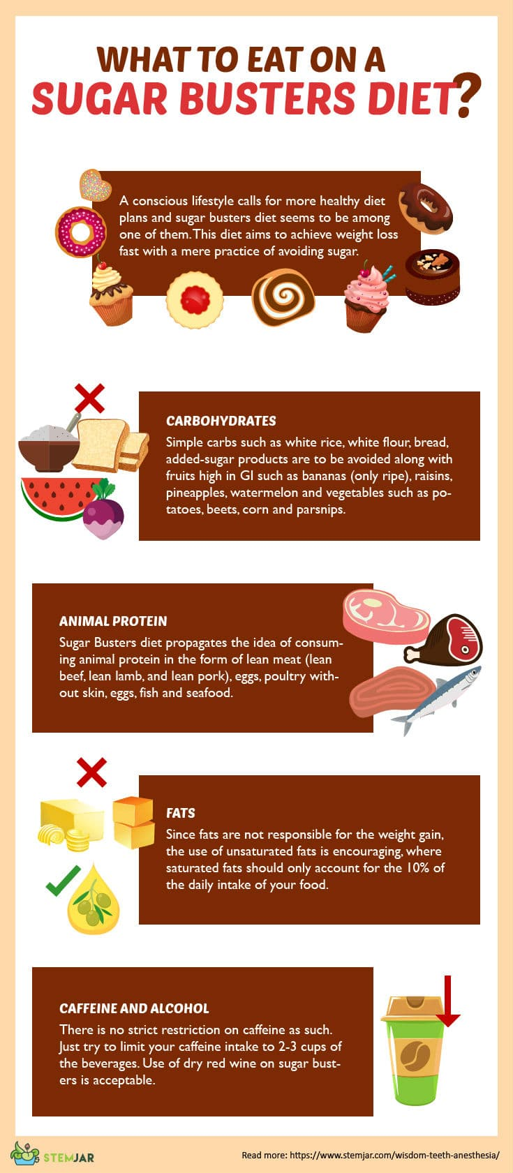 sugar busters diet infographic