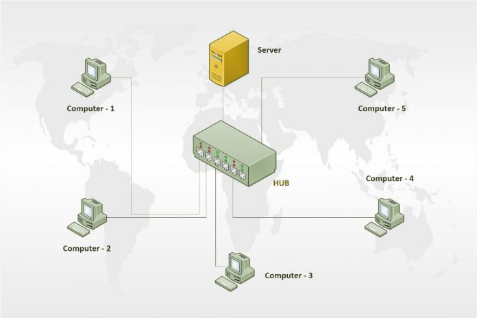 What is a hub and Types of Network Hub