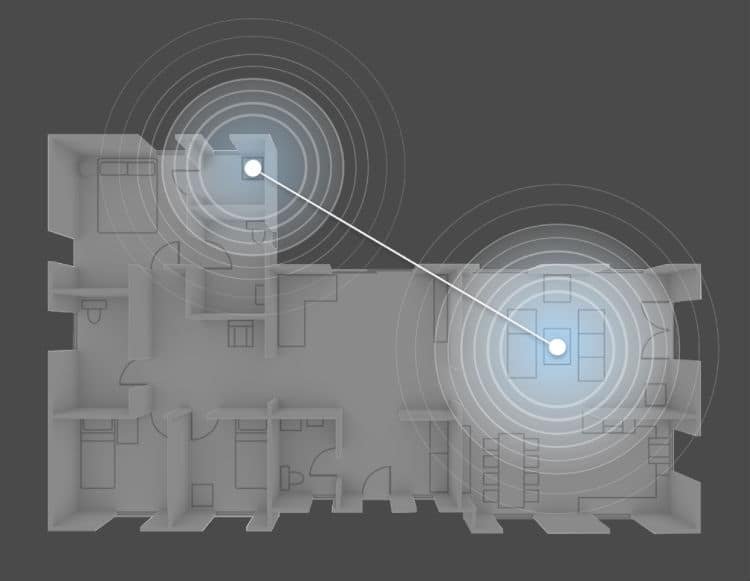 range extender vs wifi mesh network