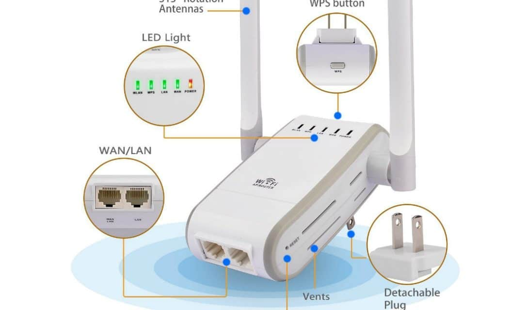Everything About Wireless N Networking