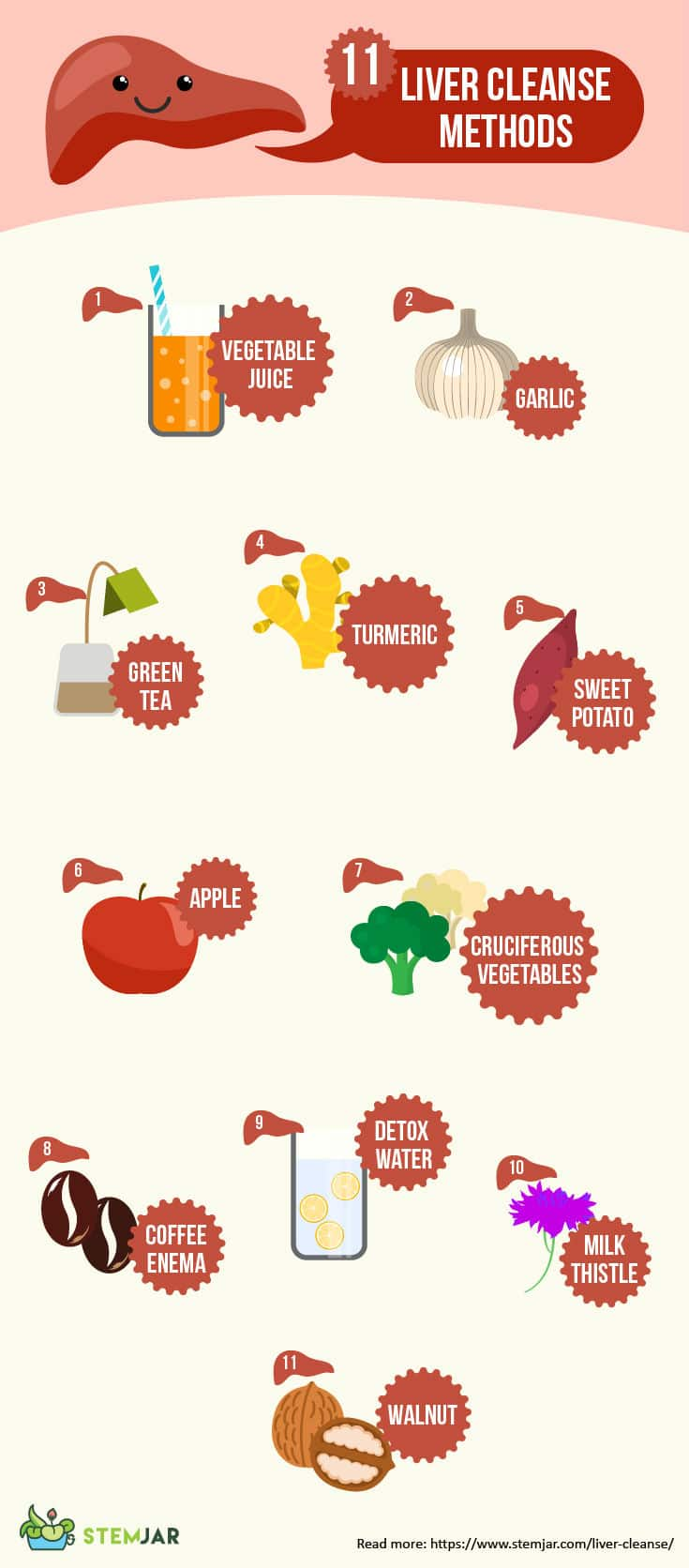 11 liver cleanse methods infographic