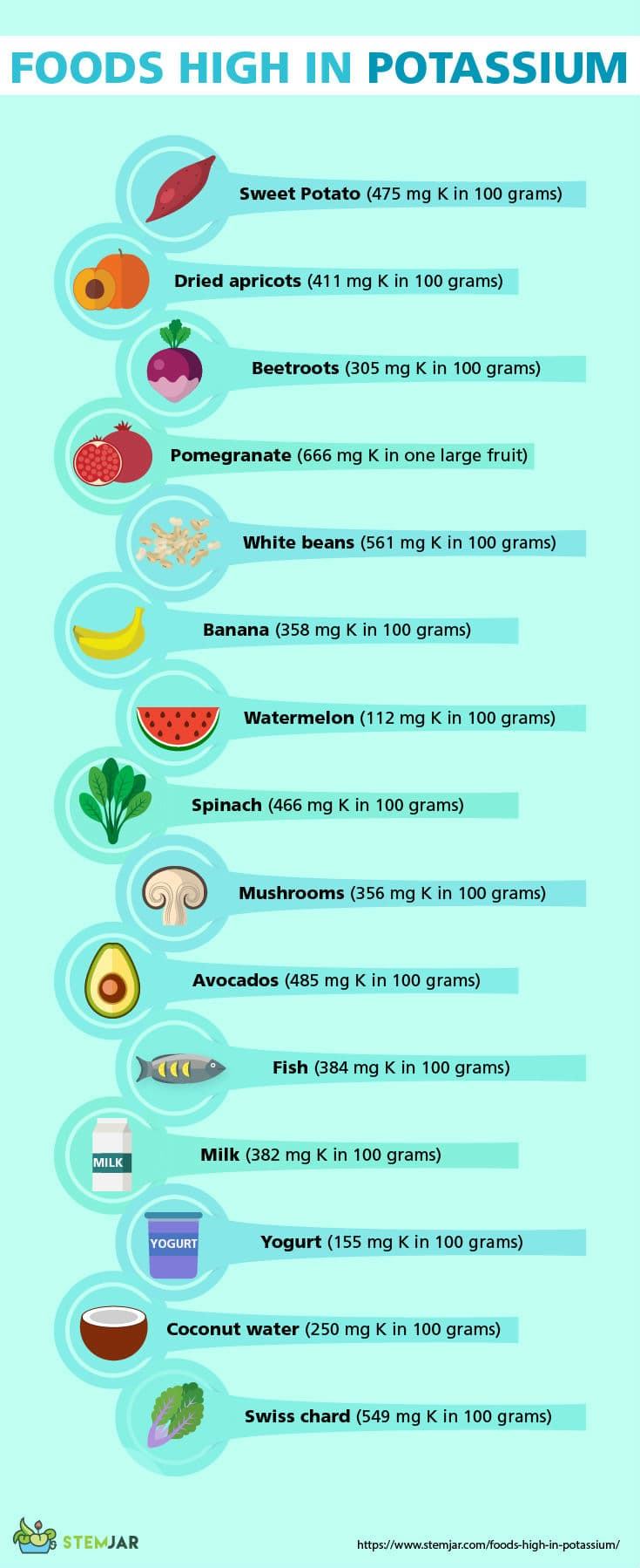 Foods rich in potassium infographic