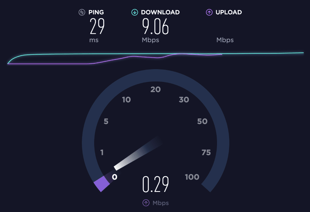 how to check internet speed - internet speed test websites