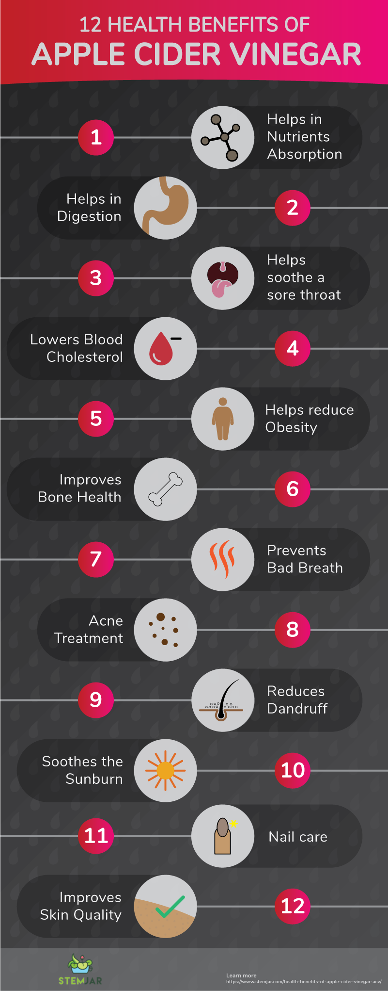 health benefits of apple cider vinegar Infographics