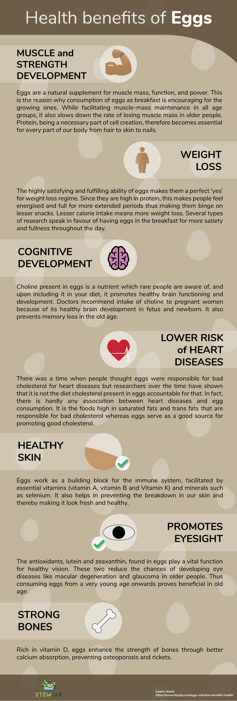 Health benefits of egg and egg nutrition infographic