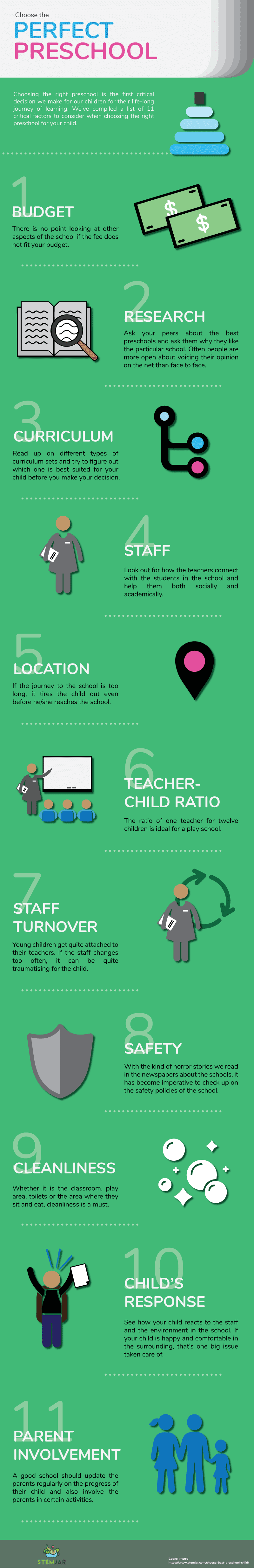how to choose a preschool for your child infographic