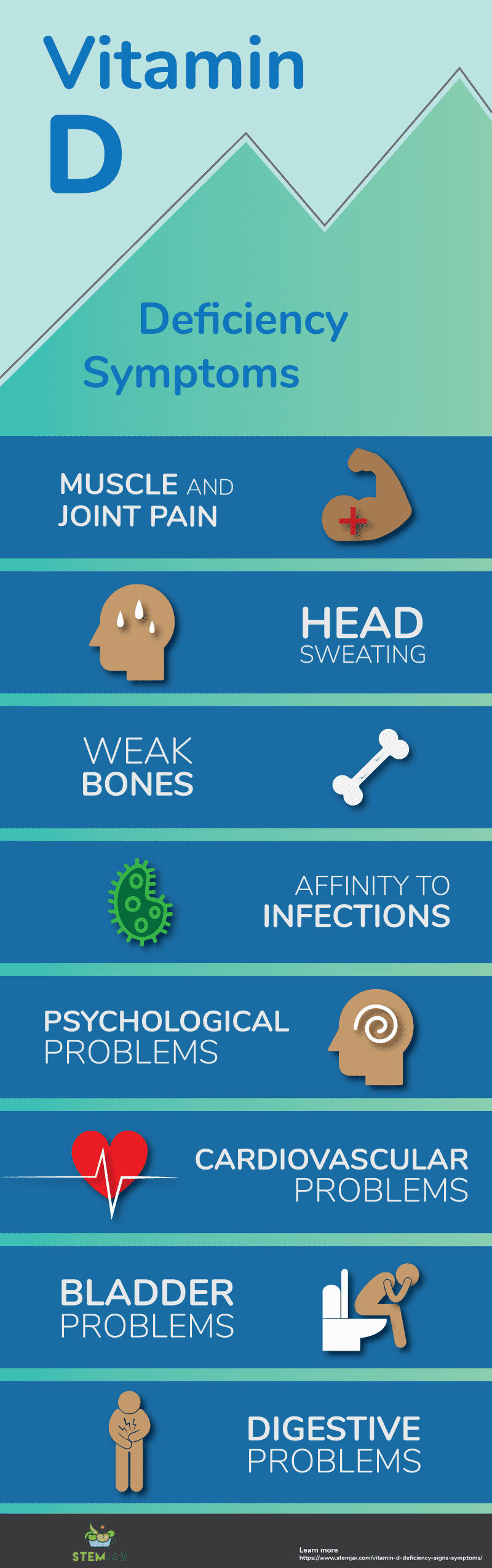 vitamin d deficiency symptoms info graphic