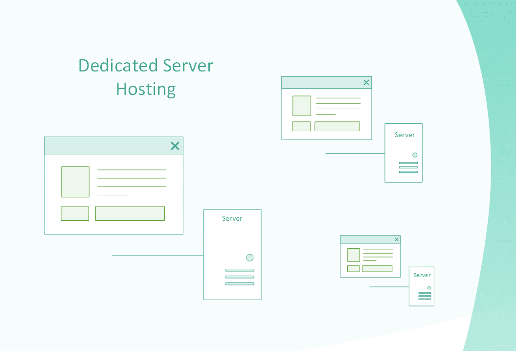 Dedicated server hosting is a hosting service where a single server is allocated for one website. The site gets to utilize the full resource of the server. VOIP, Online gaming applications, web hosting are common examples