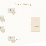 What is Shared Hosting? Know Basics, Advantages, and Disadvantages