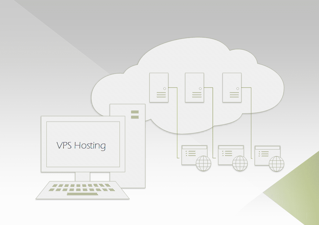 VPS or Virtual Private Server hosting is a service provided by web hosting providers to host different websites on their dedicated virtual machines, which run on a single physical server grade machine. VPS hosting brings in best of both worlds of shared and dedicated hosting.