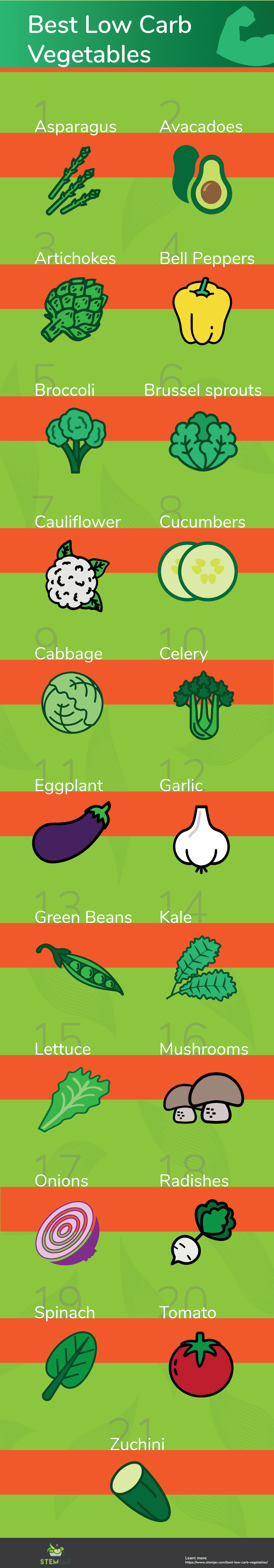 low carb vegetables info graphic