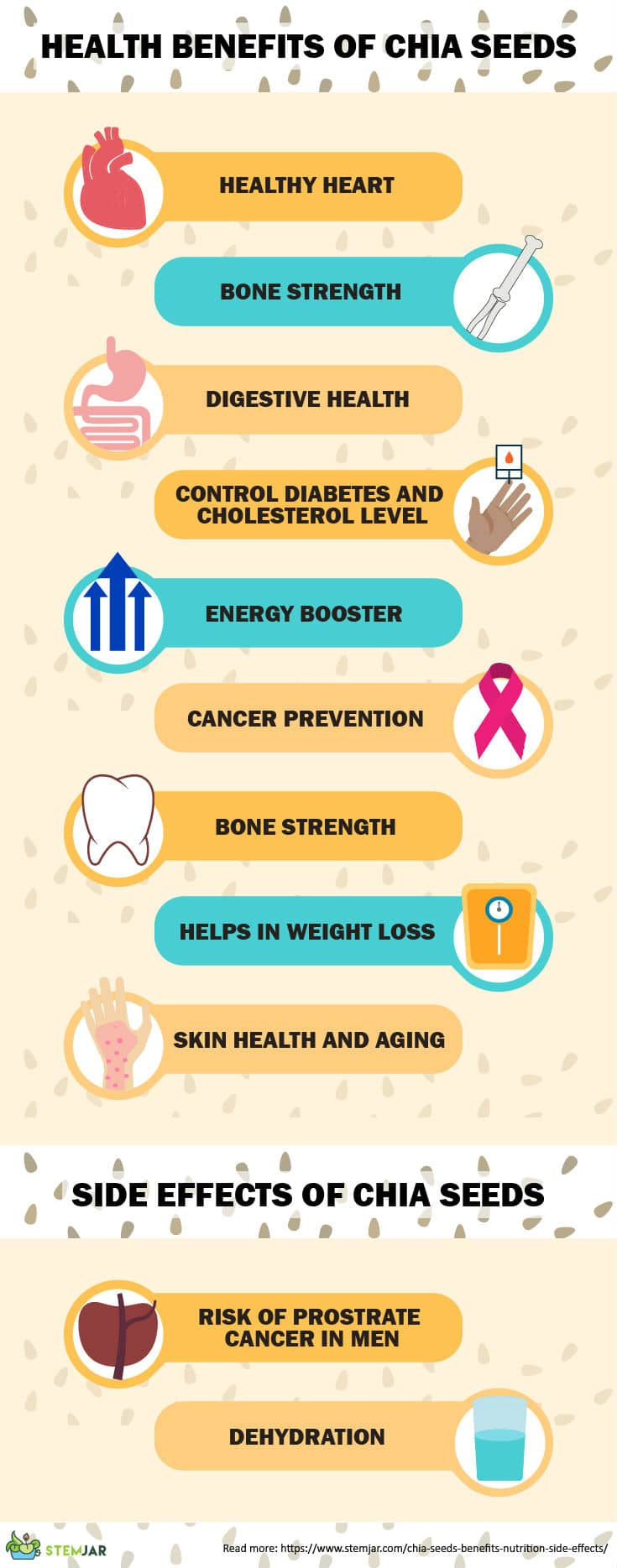 Benefits and side effects of chia seeds infographic