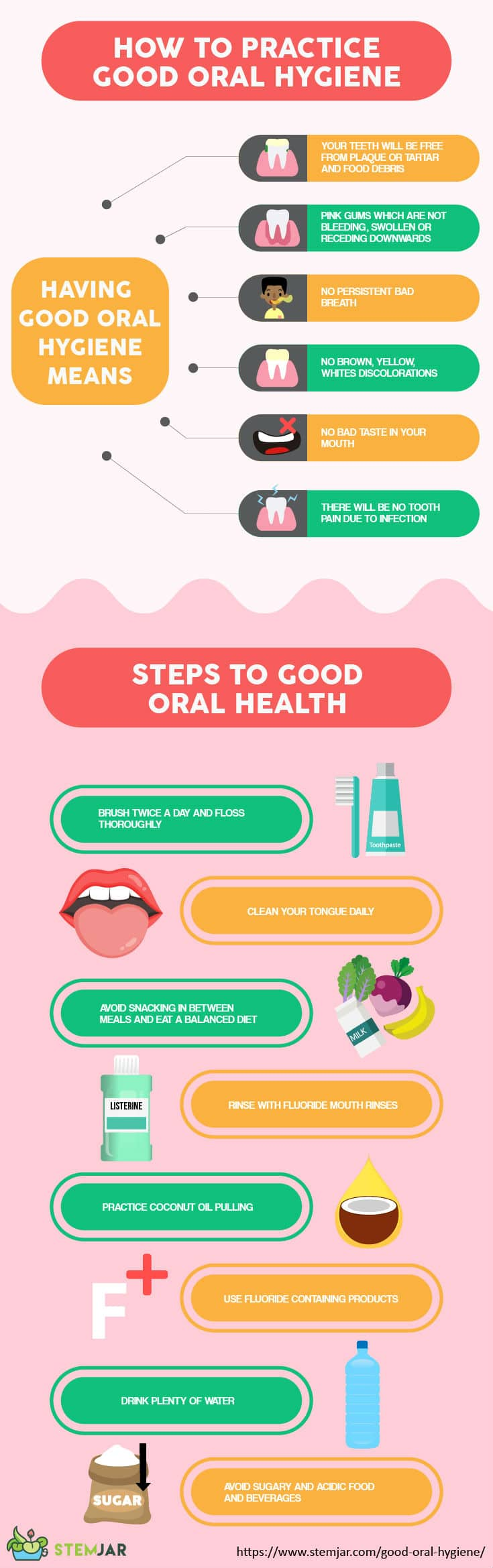Good Oral Hygiene infographic