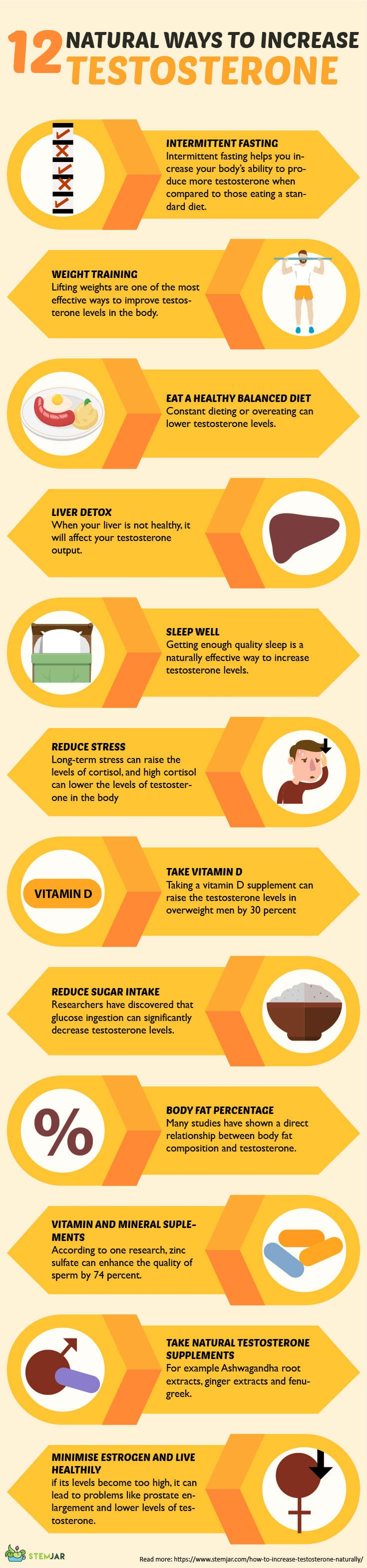 How to Increase Testosterone infographic