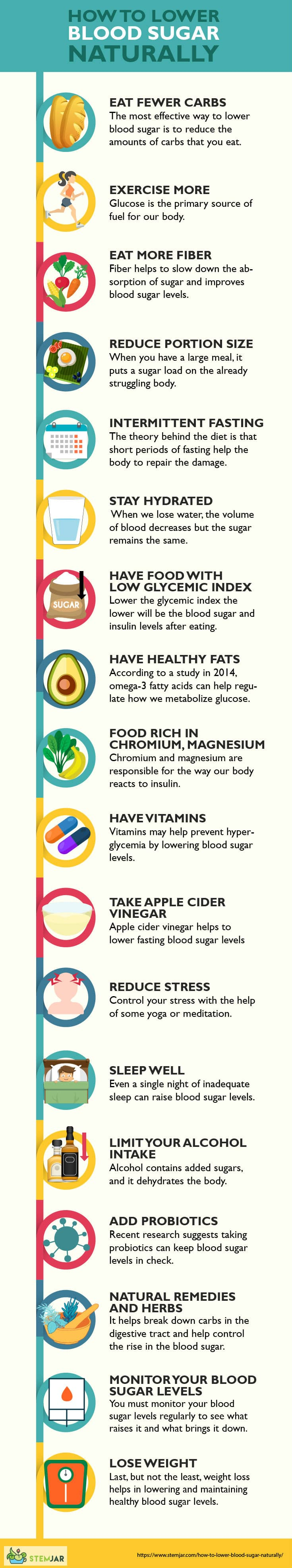 Lower blood sugar naturally infographic