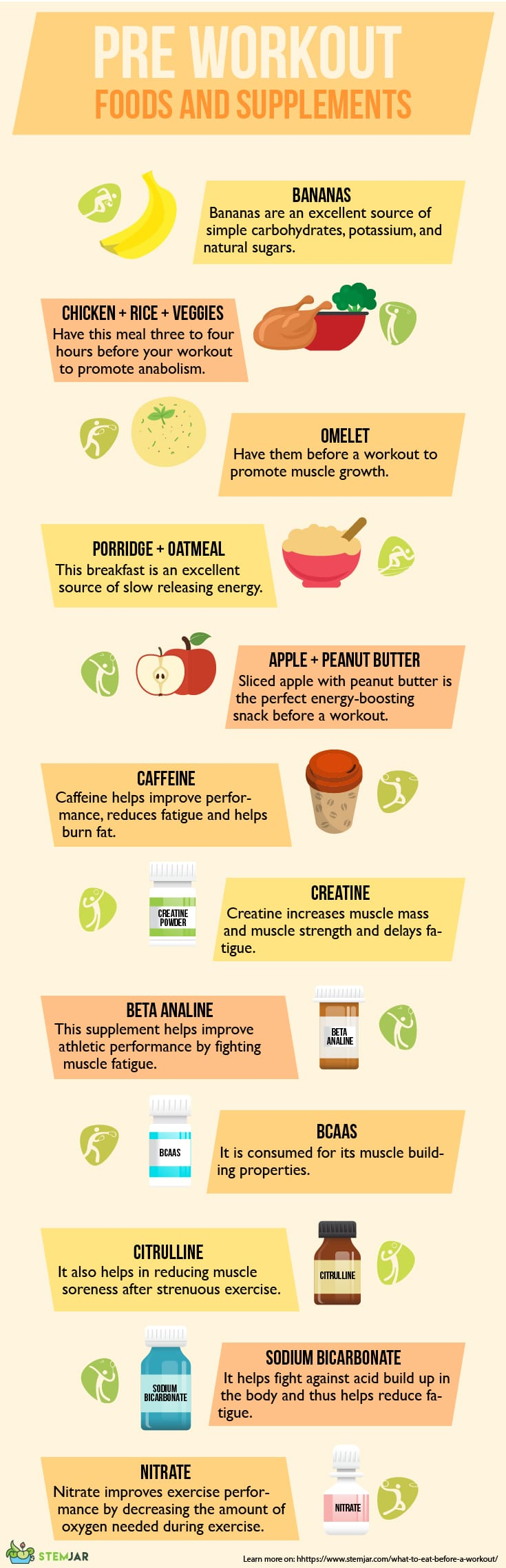 what to eat before a workout infographic