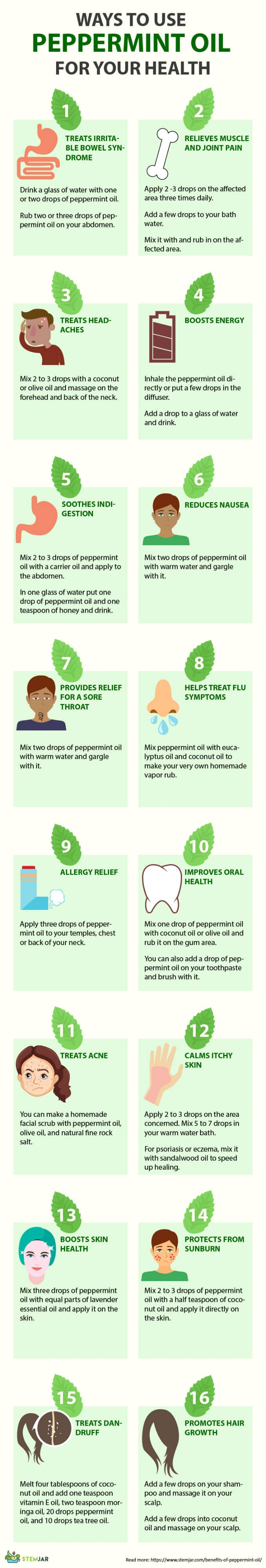 Benefits of Peppermint Oil infographic