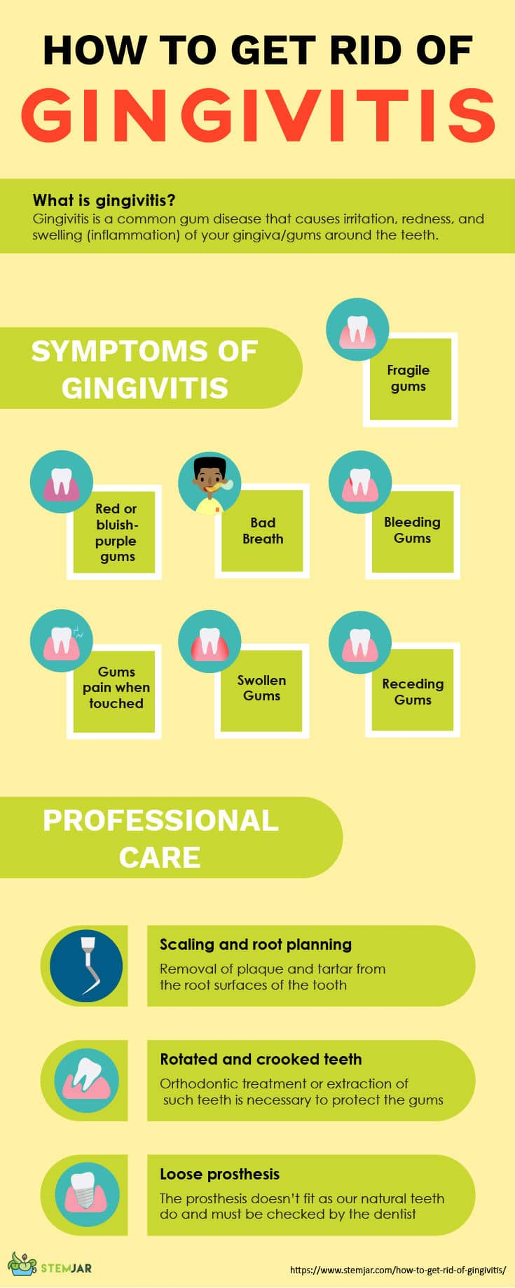 How to get rid of Gingivitis infographic