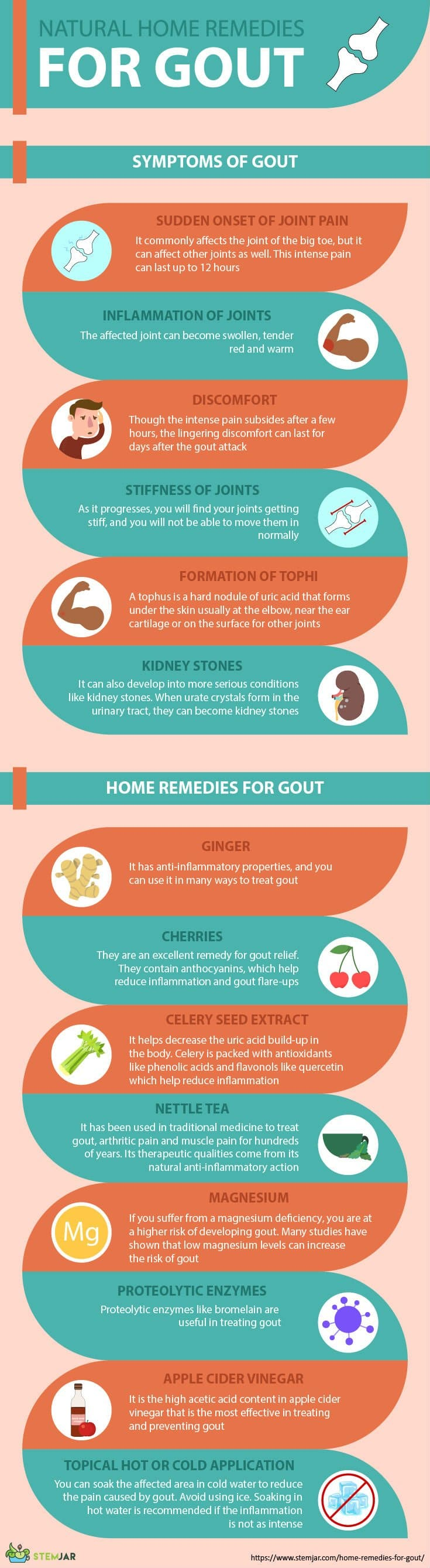 home remedies for gout infographic