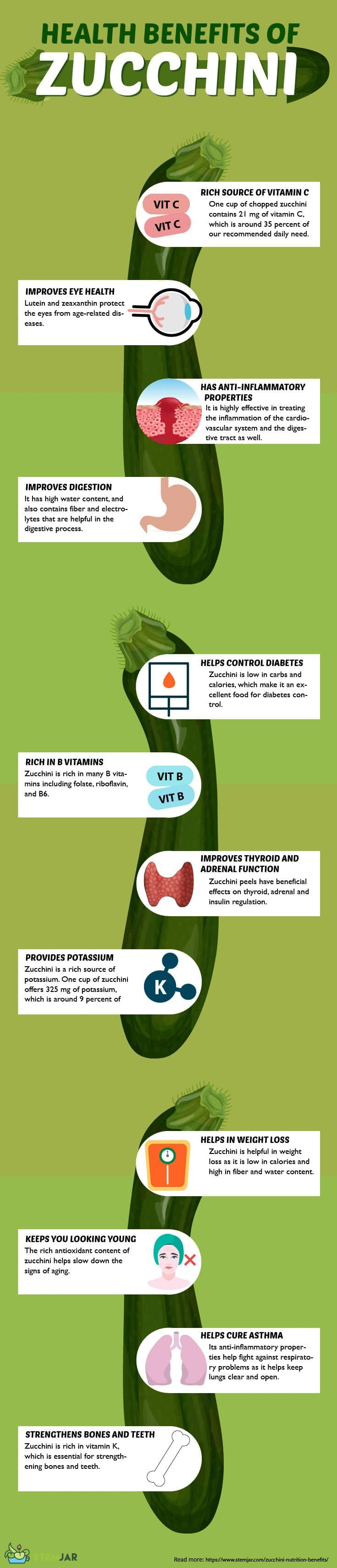 Not only zucchini is low in glycemic index & calories, but it also contains many essential nutrients like manganese, potassium, vitamin A & C.