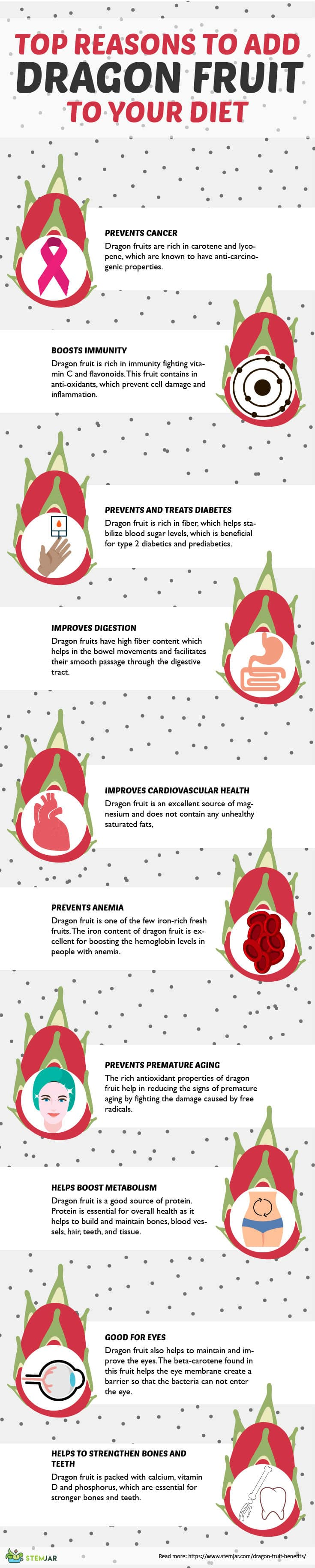 Dragon fruit benefits infographic