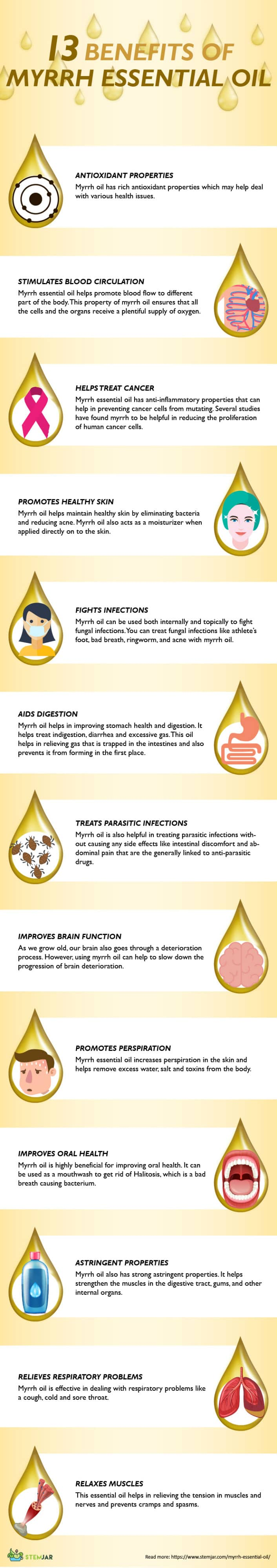 Myrrh essential oil benefits infographic