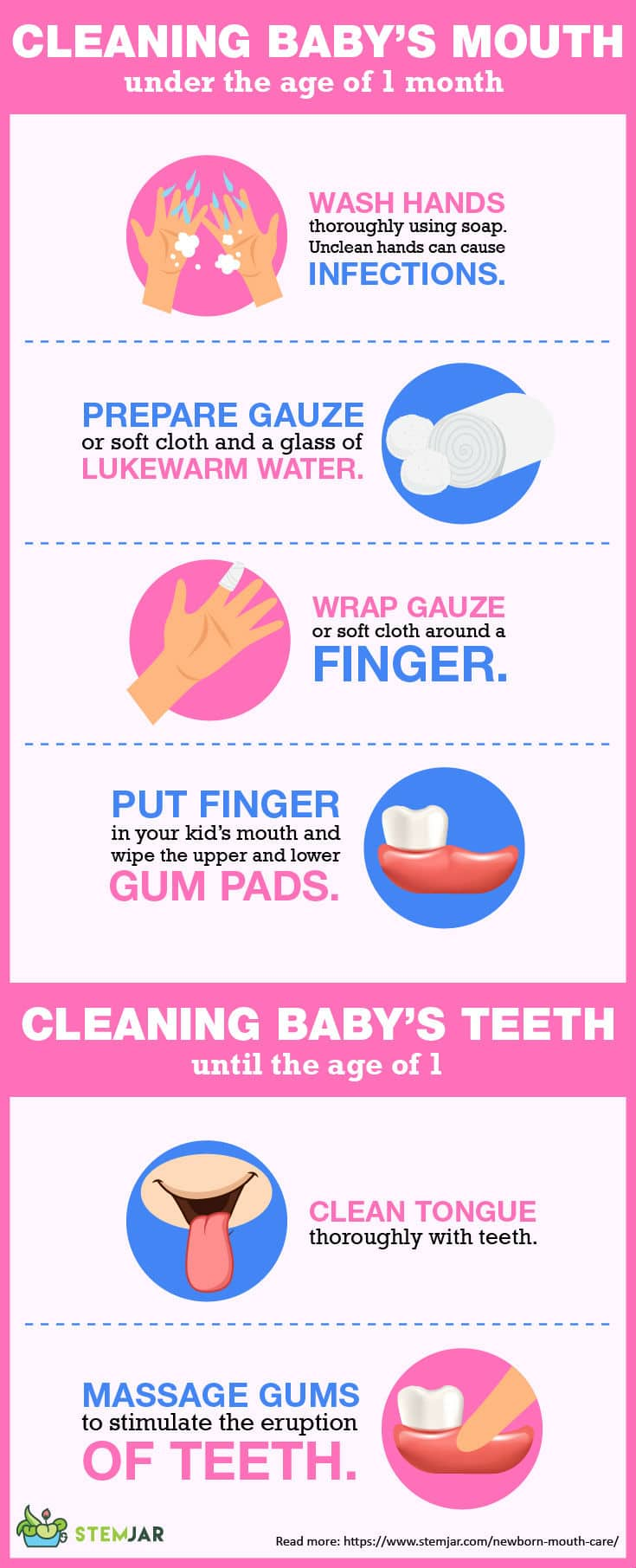Newborns mouth care infographic 2