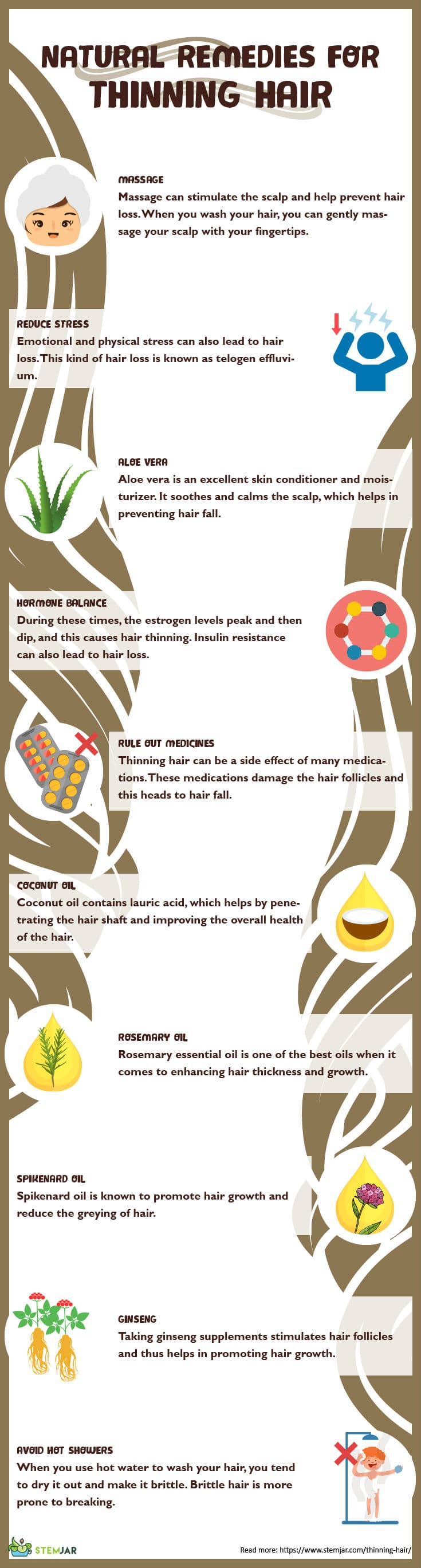 Thinning Hair infographic