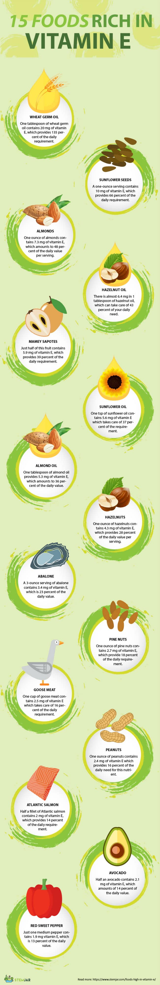 fodds high in Vitamin E infographic