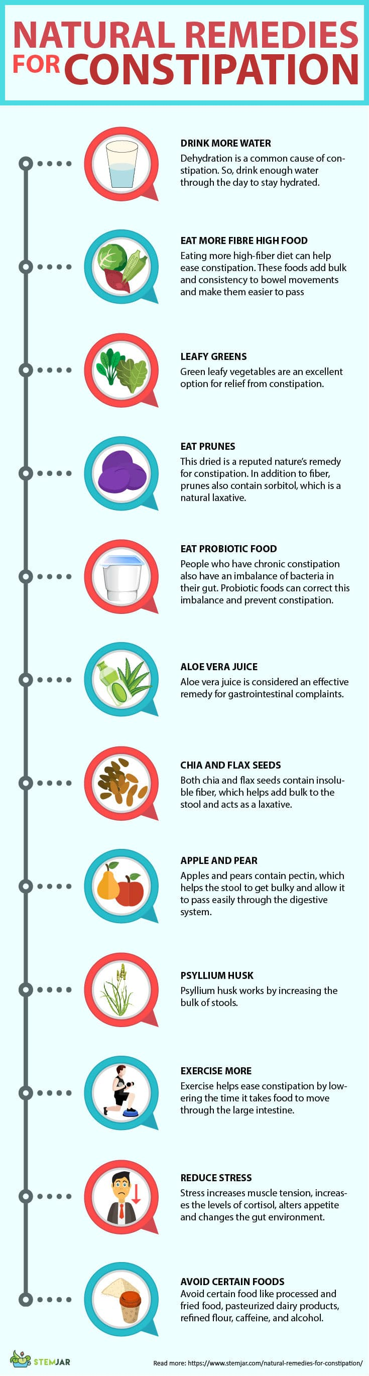 natural remedies for constipation infographic