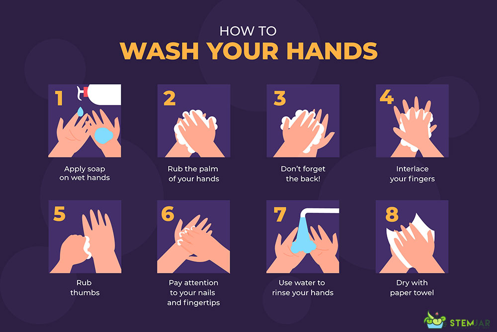 how to wash your hand infographic
